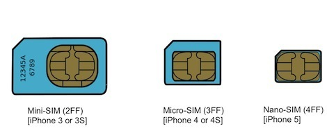 how to cut iphone 4 sim to iphone 5s