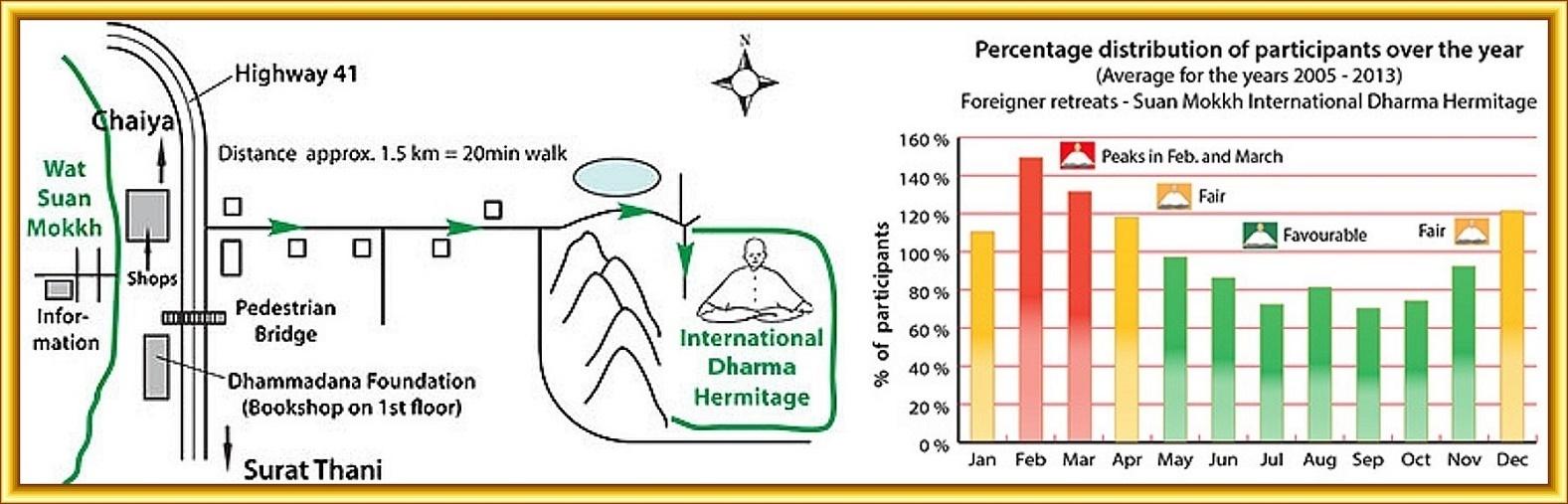 Mapa Wat Suan Mokkh + Statistika návštěvnosti v letech 2005 -2013